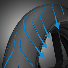SportSmart Mk3's new tread pattern providing improved water evacuation