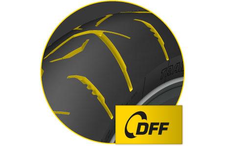 Technologie Dunlop (DFF) pour une tenue meilleure maniabilité