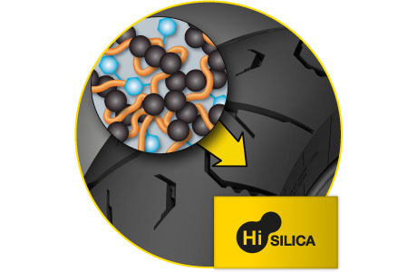 Graphic showing Dunlop's Hi-Silica which provides improved wet grip
