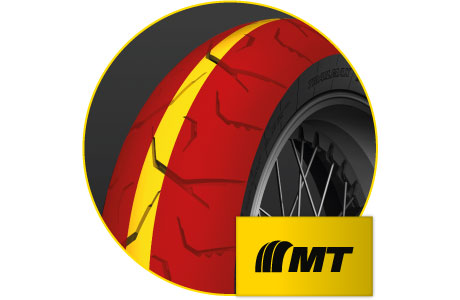 Dunlop's Multi-Tread (MT) technology combining different compounds in the tread
