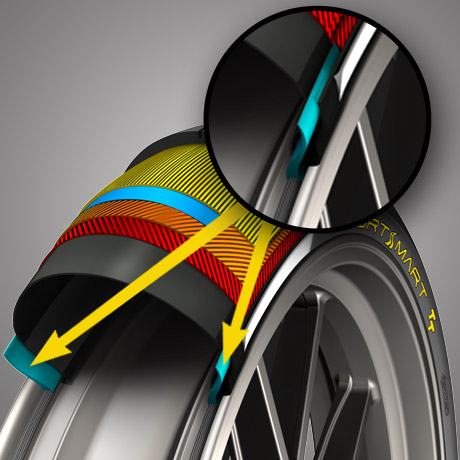 Rendered image highlighting the apex in a Dunlop SportSmart TT tyre