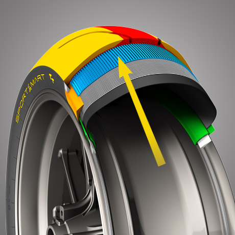 Rendered image showing how belts are used in a Dunlop SportSmart TT tyre