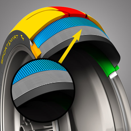 Rendered image showing woven fibre cord plies used to construct a Dunlop SportSmart TT tyre