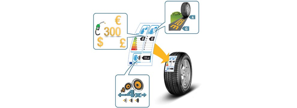 The new EU tire label provides important information about safety and environmental aspects of a tire